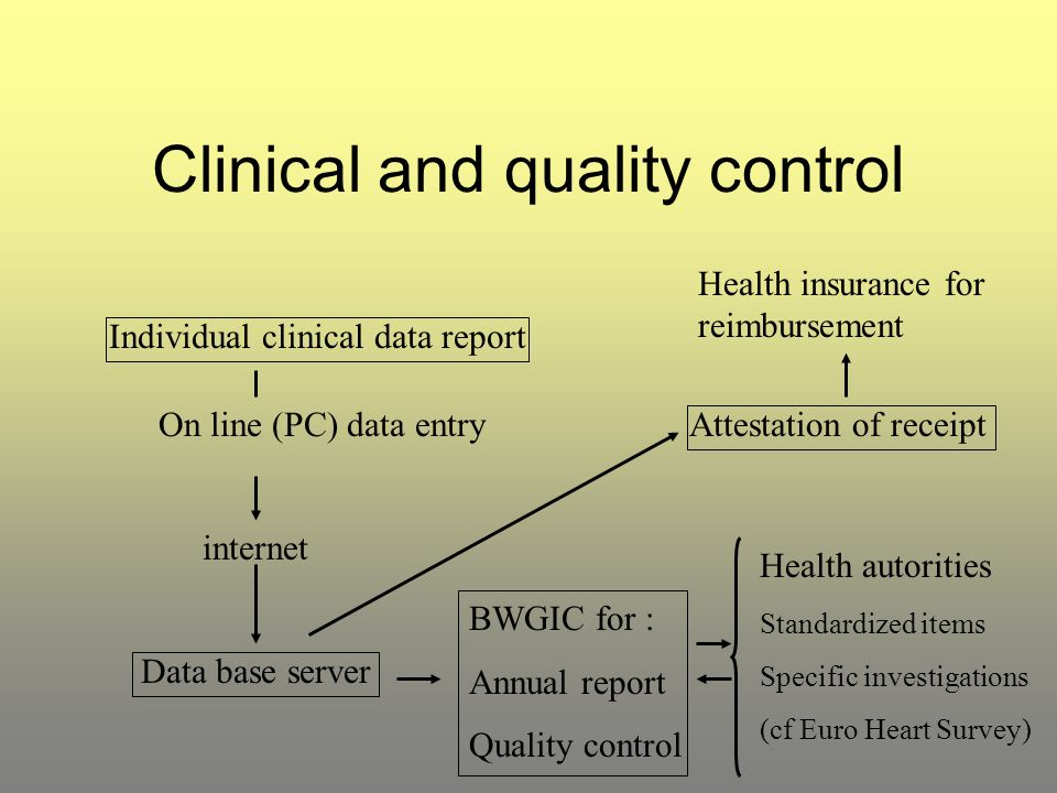 Clinical and quality control
