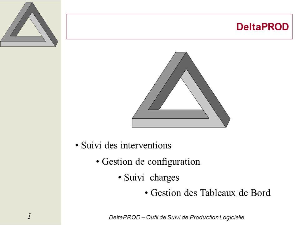 DeltaPROD Suivi des interventions. Gestion de configuration.