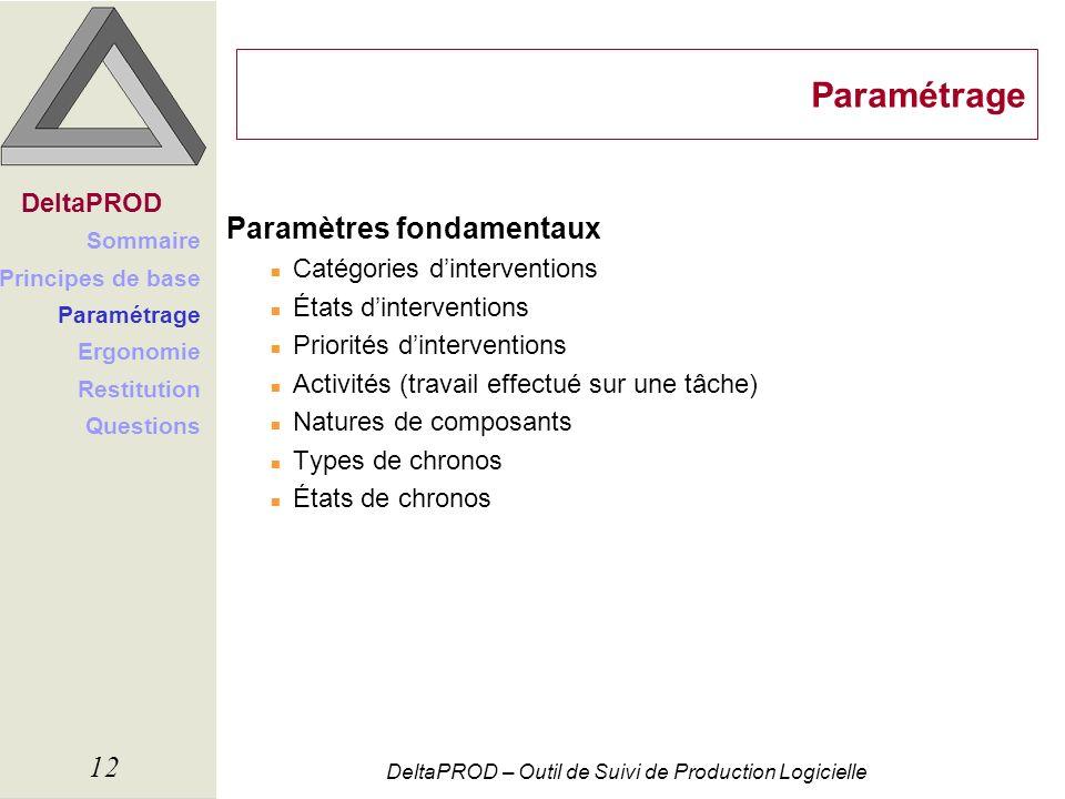 Paramétrage Paramètres fondamentaux DeltaPROD