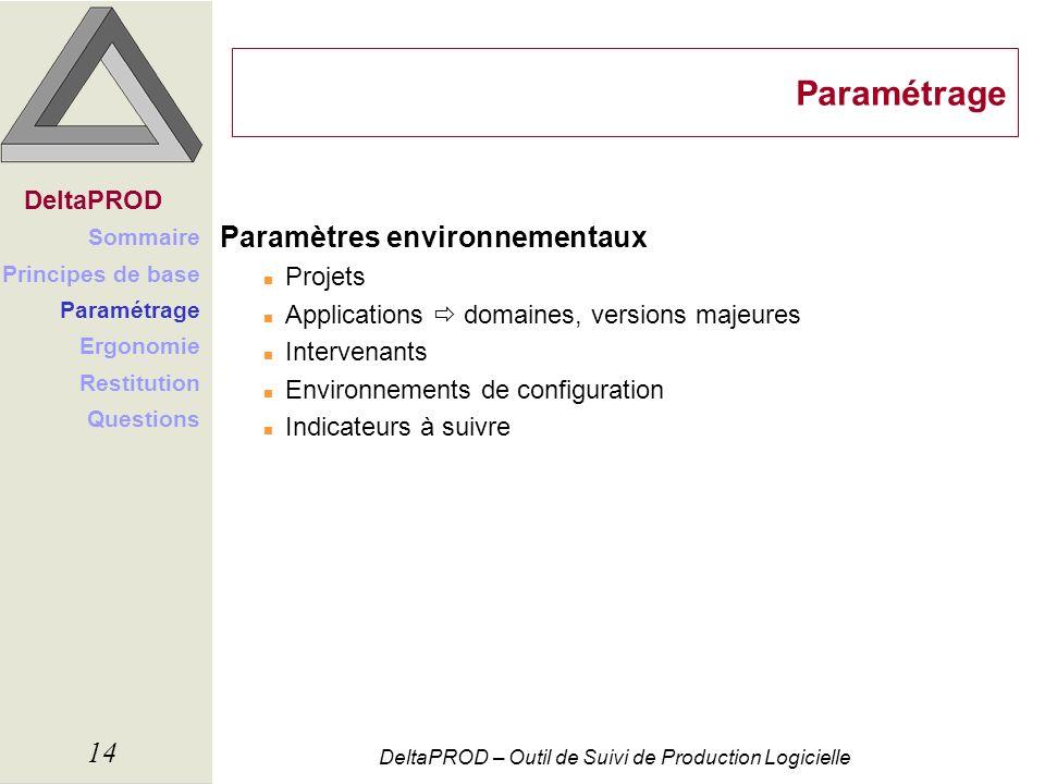 Paramétrage Paramètres environnementaux DeltaPROD Projets