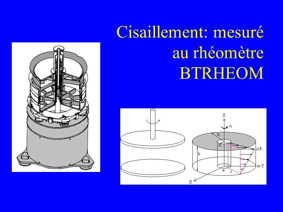 Cisaillement: mesuré au rhéomètre BTRHEOM
