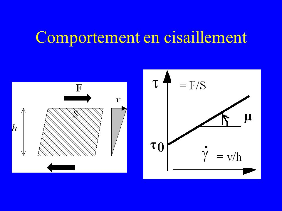 Comportement en cisaillement