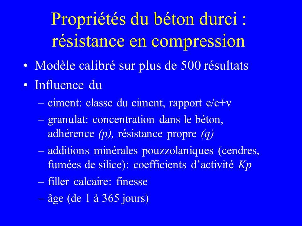 Propriétés du béton durci : résistance en compression