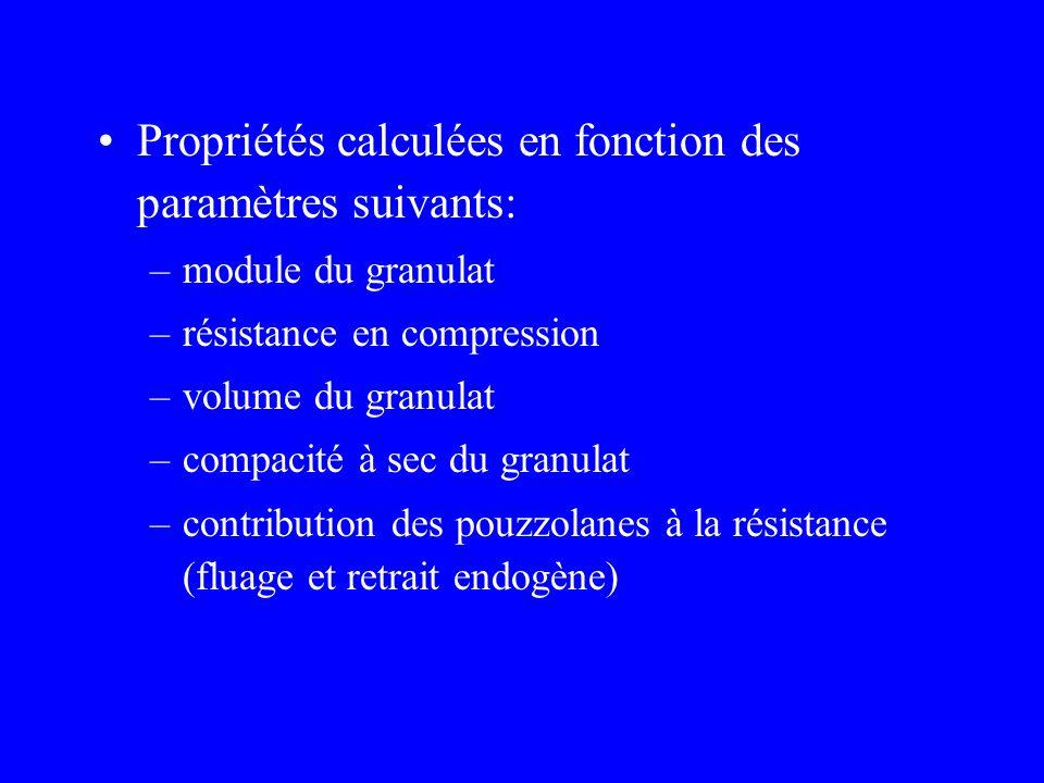 Propriétés calculées en fonction des paramètres suivants: