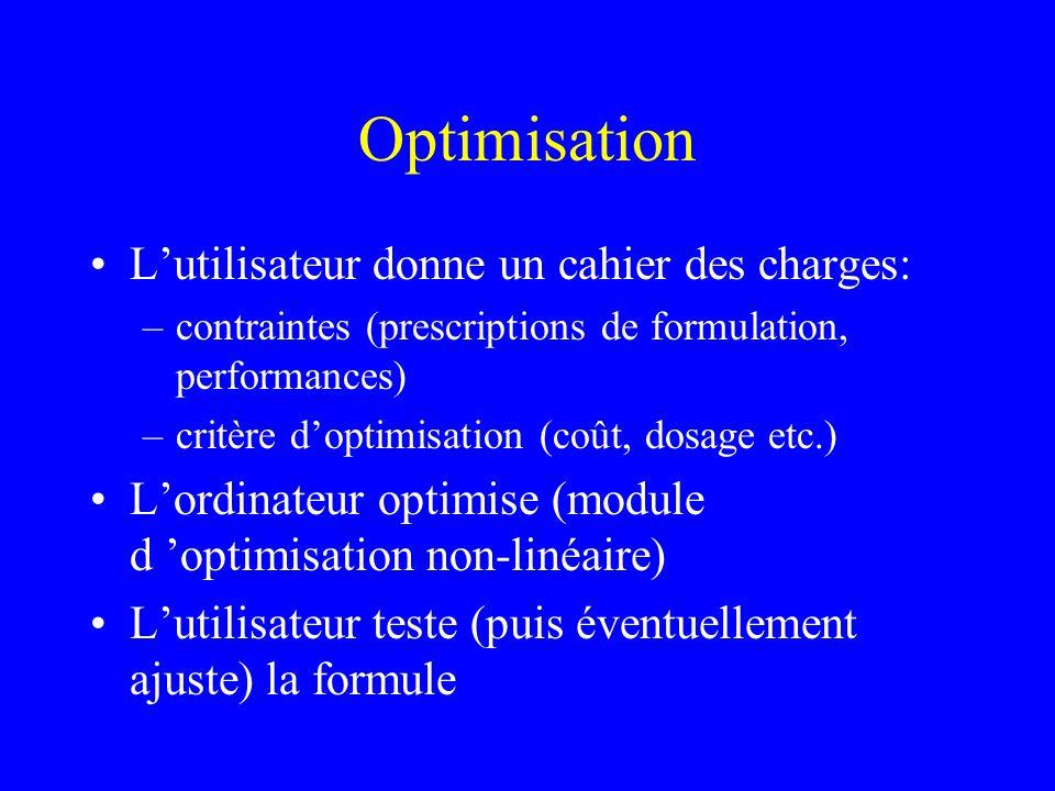 Optimisation L'utilisateur donne un cahier des charges:
