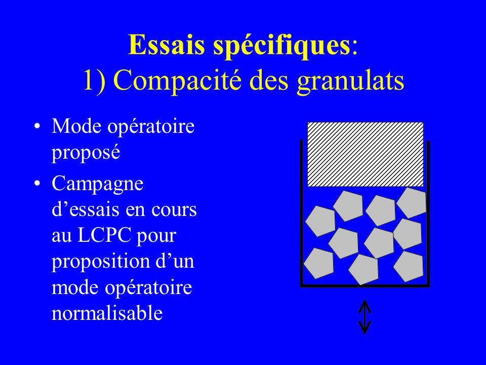 Essais spécifiques: 1) Compacité des granulats
