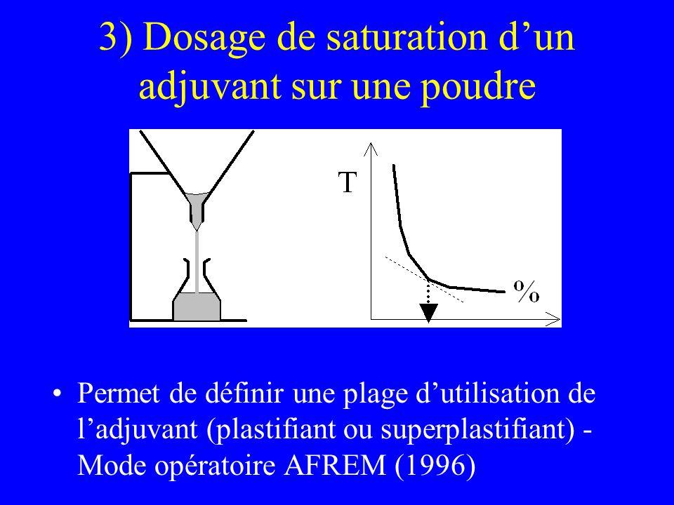 3) Dosage de saturation d'un adjuvant sur une poudre