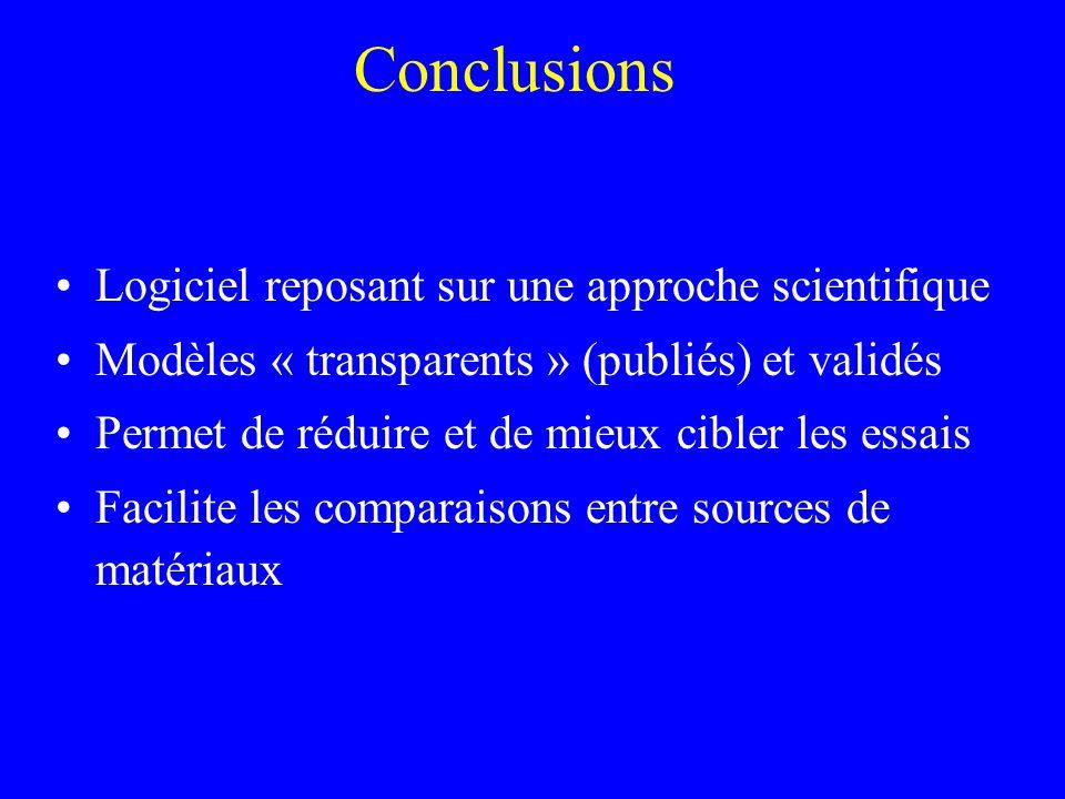 Conclusions Logiciel reposant sur une approche scientifique