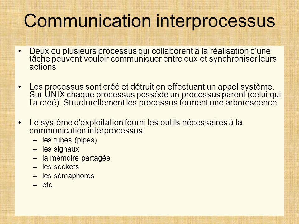Communication interprocessus