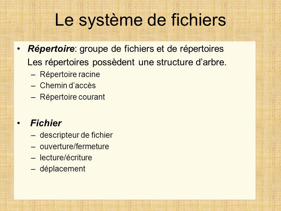 Le système de fichiers Répertoire: groupe de fichiers et de répertoires. Les répertoires possèdent une structure d'arbre.