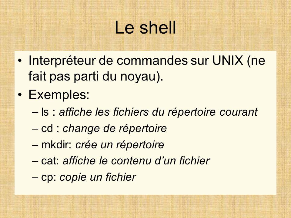 Le shell Interpréteur de commandes sur UNIX (ne fait pas parti du noyau). Exemples: ls : affiche les fichiers du répertoire courant.