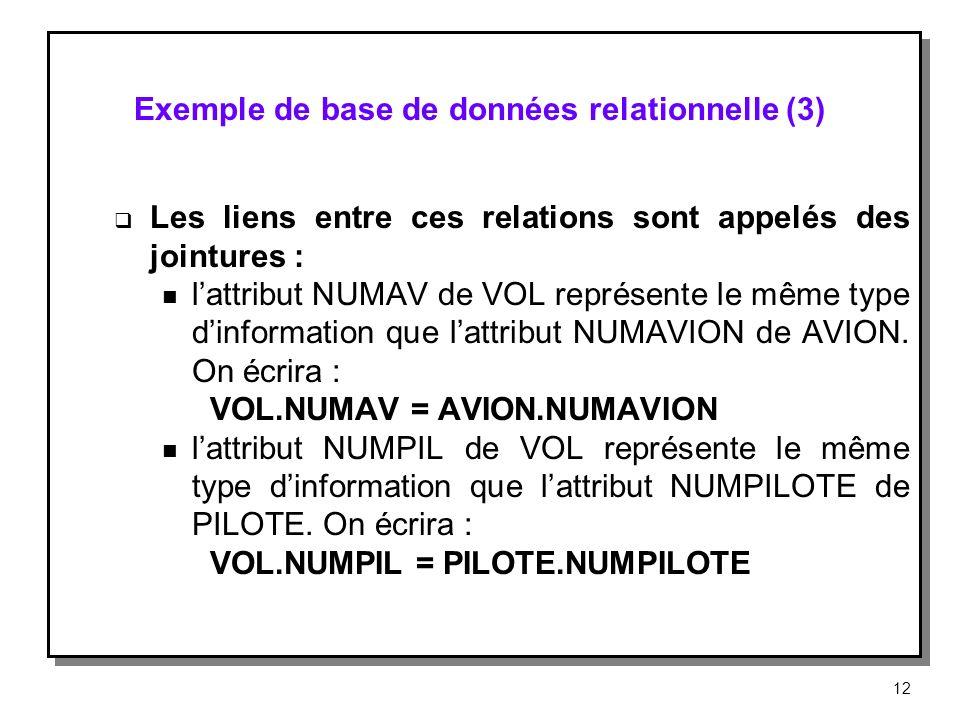 Exemple de base de données relationnelle (3)