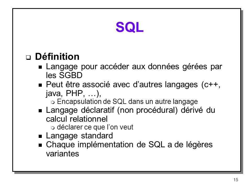 SQL Définition Langage pour accéder aux données gérées par les SGBD