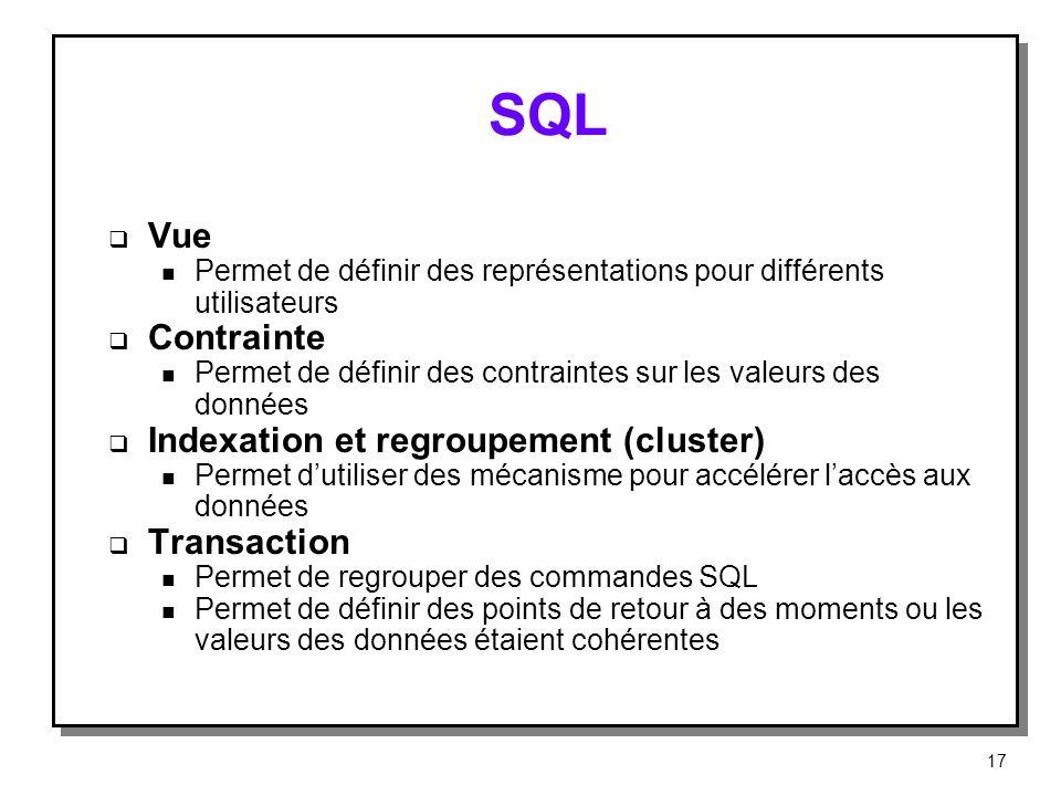 SQL Vue Contrainte Indexation et regroupement (cluster) Transaction