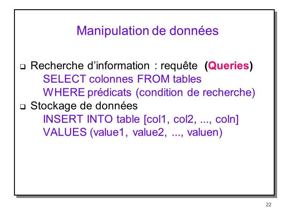 Manipulation de données