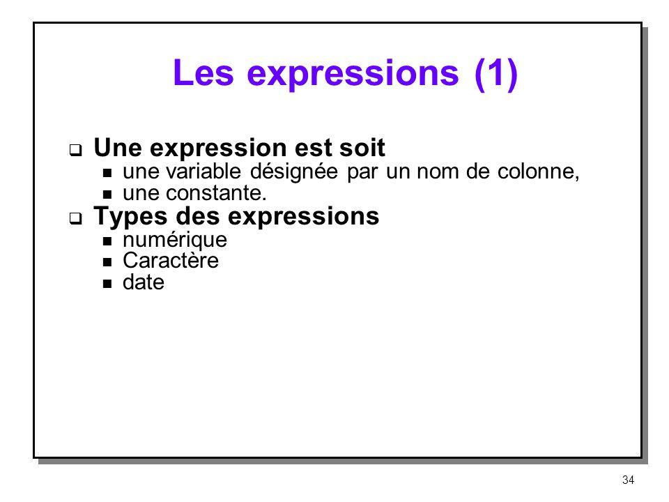 Les expressions (1) Une expression est soit Types des expressions