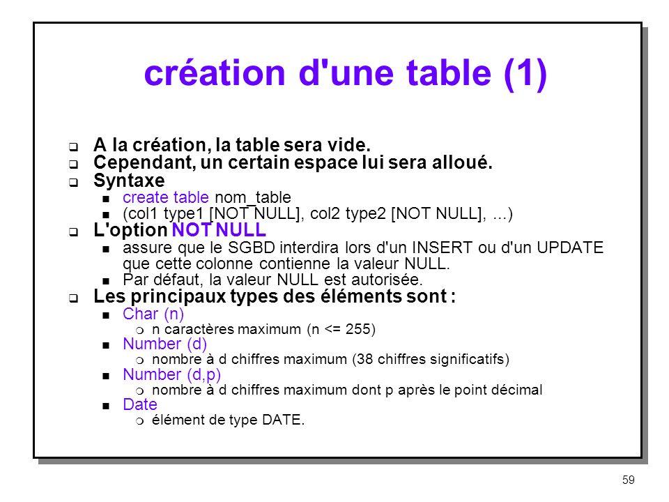 création d une table (1) A la création, la table sera vide.