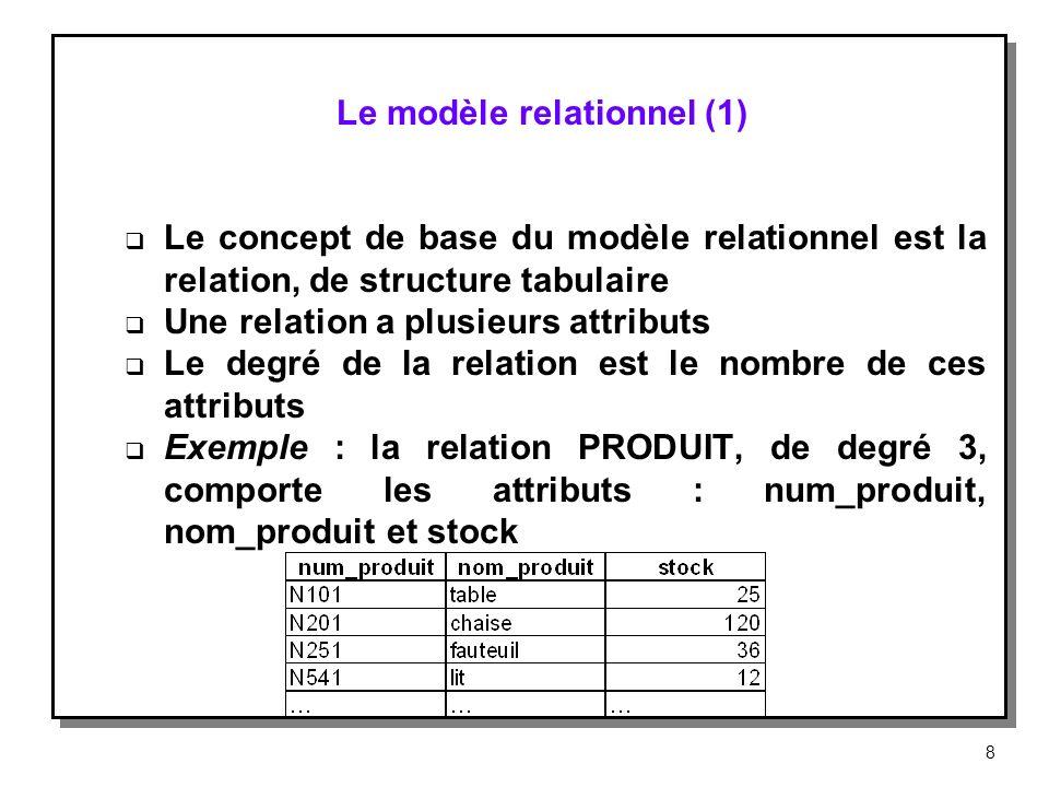 Le modèle relationnel (1)