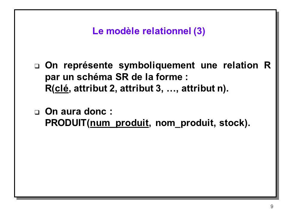 Le modèle relationnel (3)