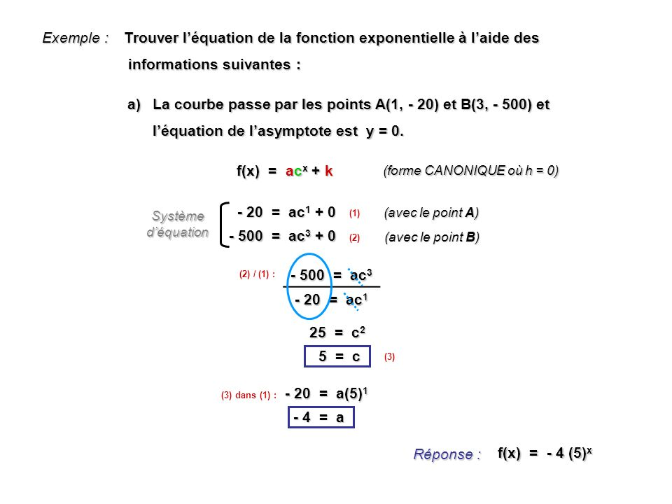 Trouver l'équation de la fonction exponentielle à l'aide des