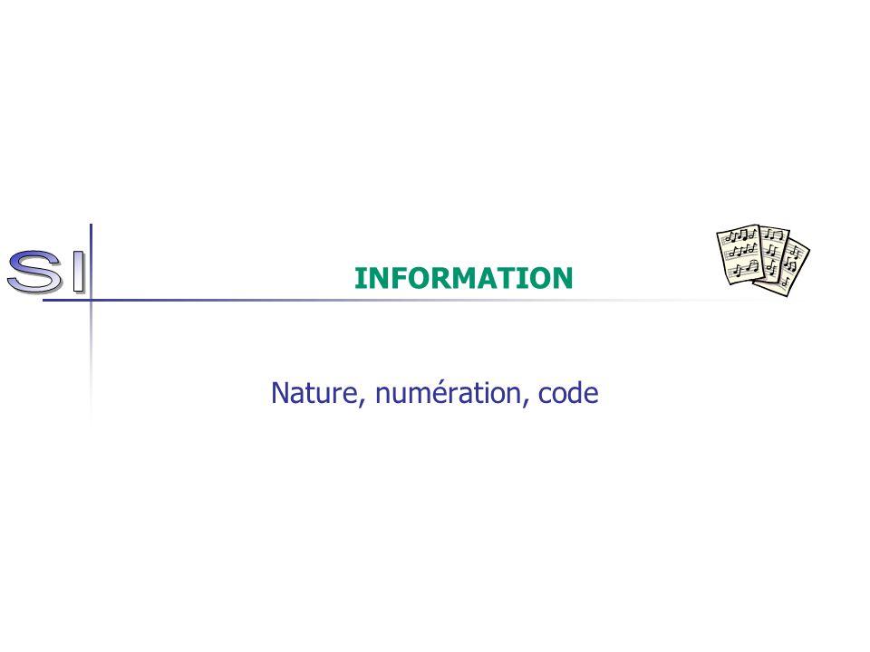 Nature, numération, code