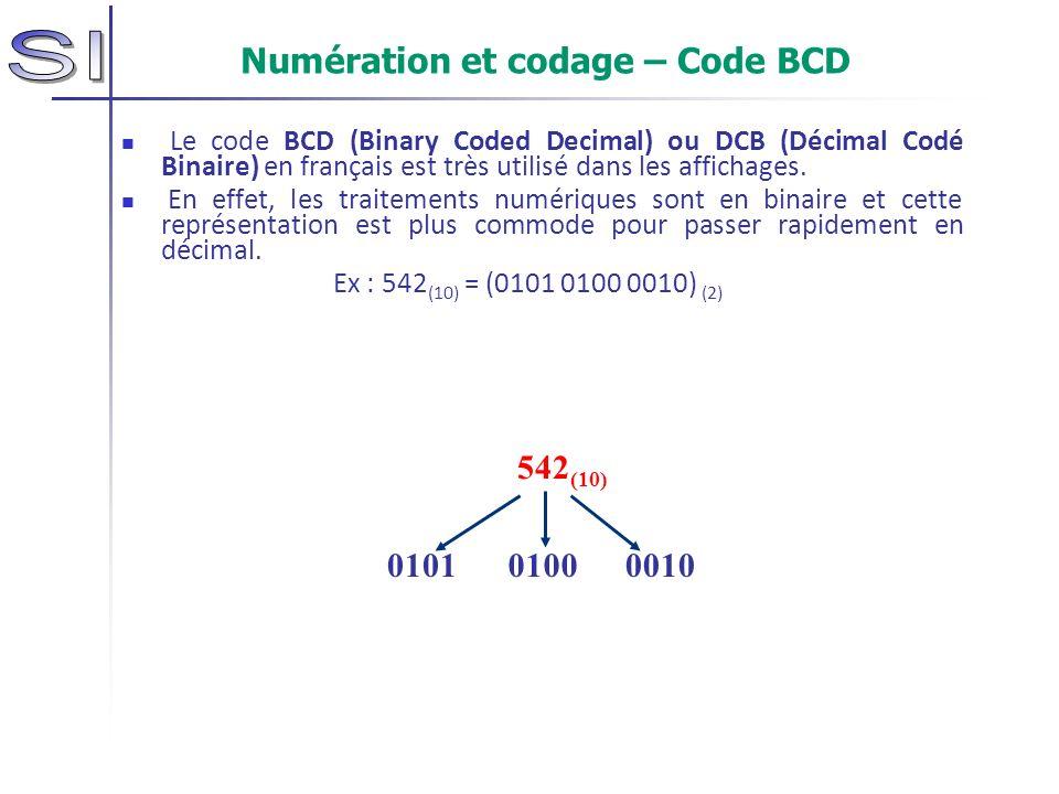 Numération et codage – Code BCD