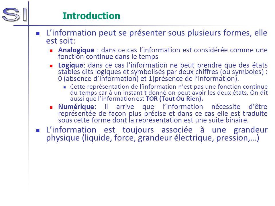 L'information peut se présenter sous plusieurs formes, elle est soit: