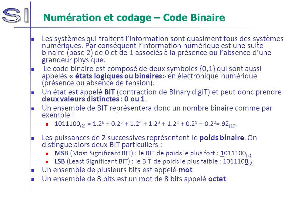 Numération et codage – Code Binaire