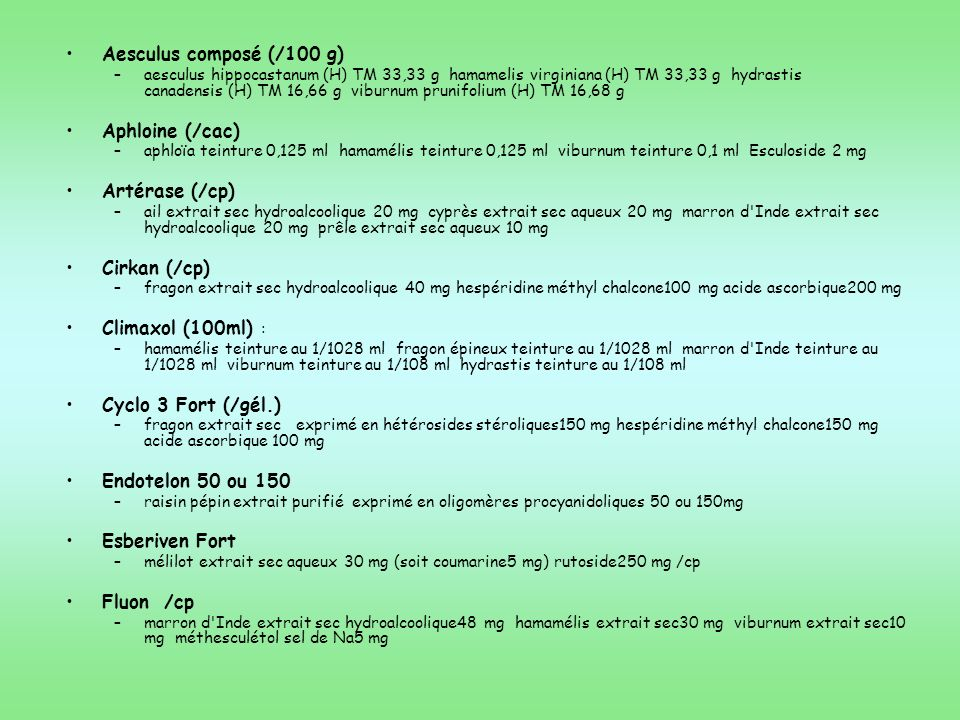 Aesculus composé (/100 g) Aphloine (/cac) Artérase (/cp) Cirkan (/cp)