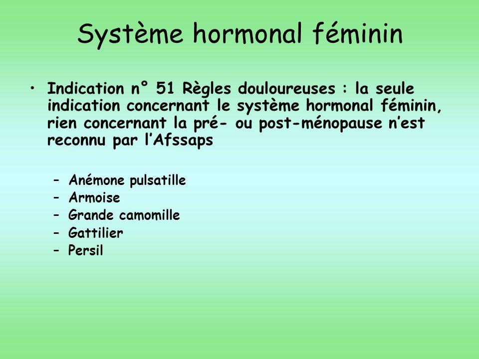 Système hormonal féminin