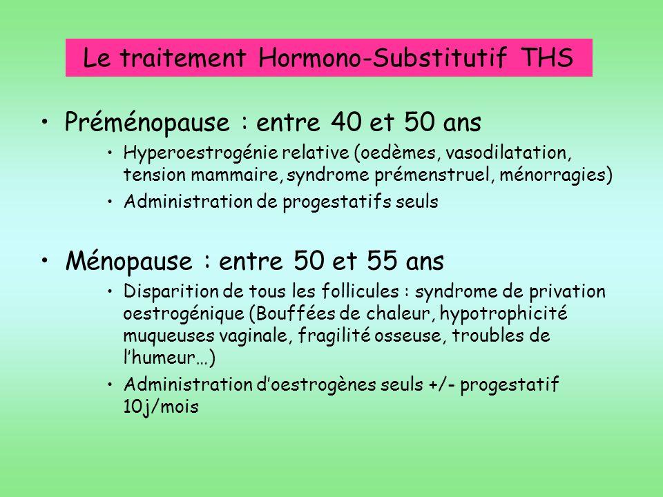 Le traitement Hormono-Substitutif THS
