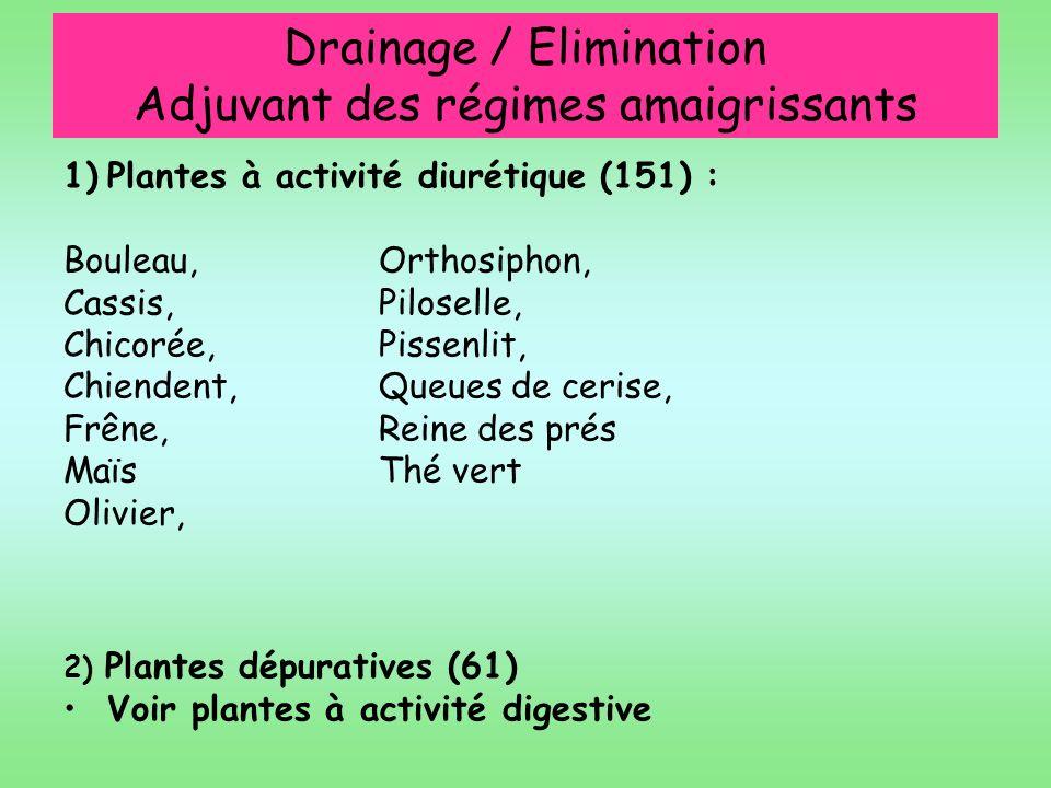 Drainage / Elimination Adjuvant des régimes amaigrissants