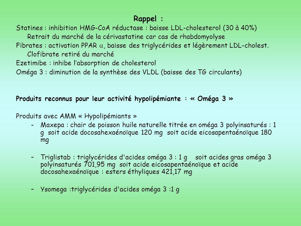 Rappel : Statines : inhibition HMG-CoA réductase : baisse LDL-cholesterol (30 à 40%) Retrait du marché de la cérivastatine car cas de rhabdomyolyse.