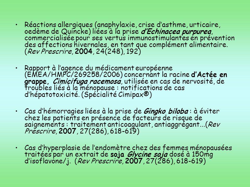 Réactions allergiques (anaphylaxie, crise d'asthme, urticaire, oedème de Quincke) liées à la prise d'Echinacea purpurea, commercialisée pour ses vertus immunostimulantes en prévention des affections hivernales, en tant que complément alimentaire. (Rev Prescrire, 2004, 24(248), 192)