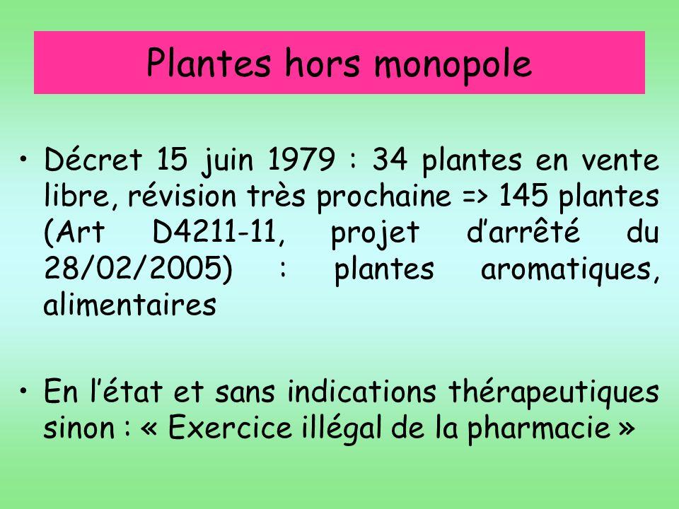 Plantes hors monopole