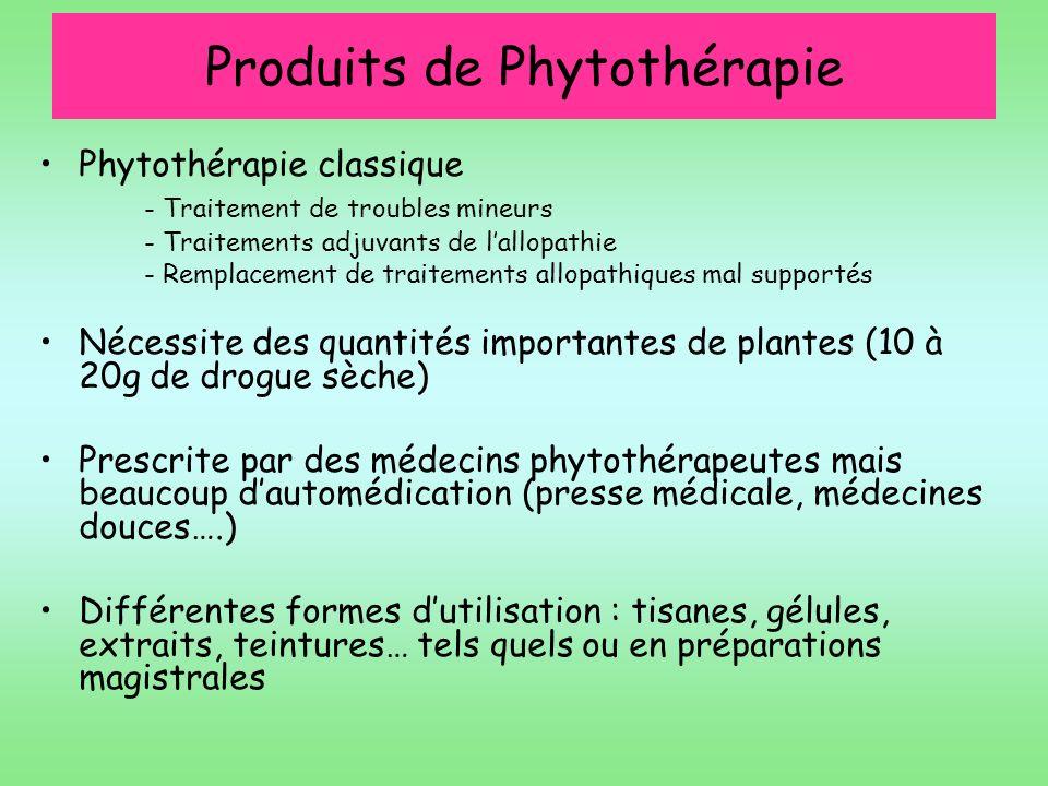 Produits de Phytothérapie