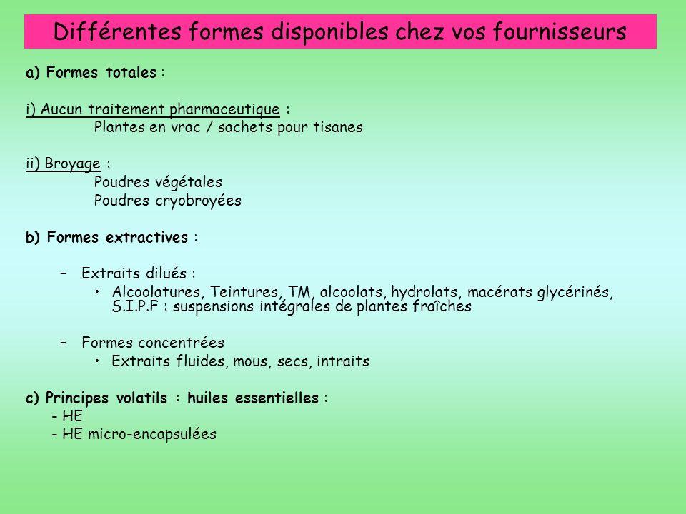 Différentes formes disponibles chez vos fournisseurs