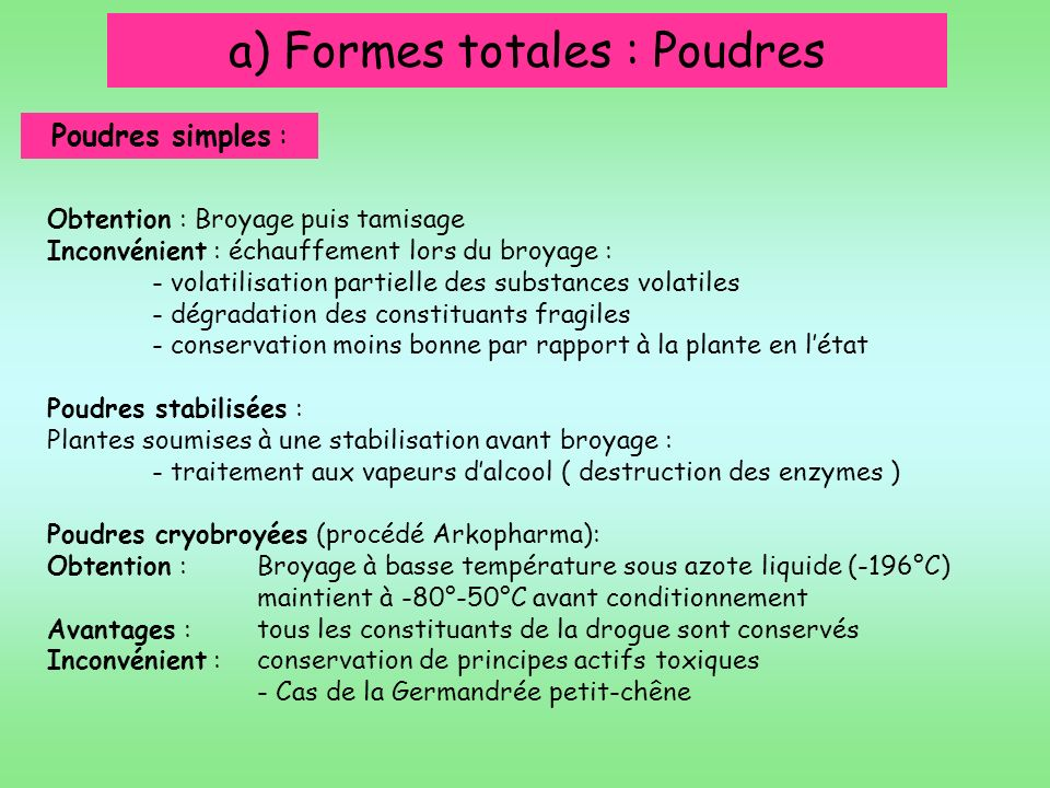 a) Formes totales : Poudres