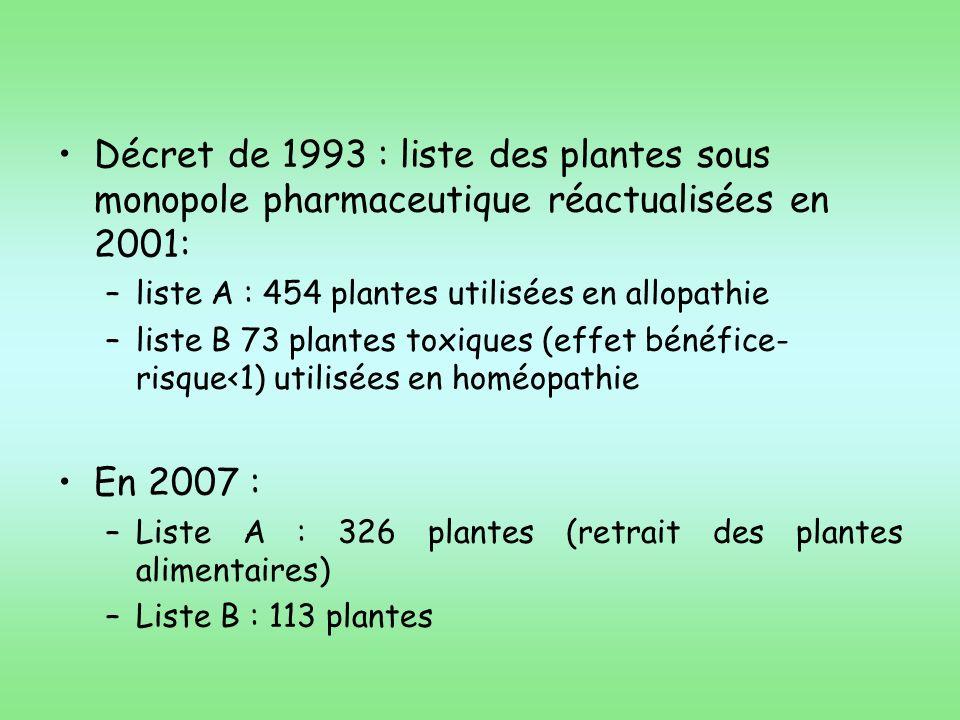 Décret de 1993 : liste des plantes sous monopole pharmaceutique réactualisées en 2001: