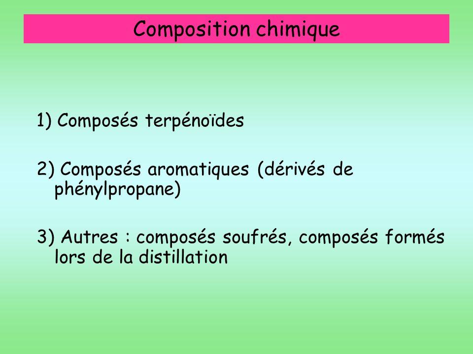 Composition chimique 1) Composés terpénoïdes
