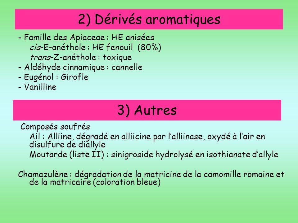 2) Dérivés aromatiques 3) Autres - Famille des Apiaceae : HE anisées