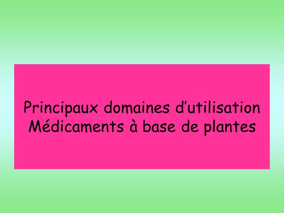 Principaux domaines d'utilisation Médicaments à base de plantes