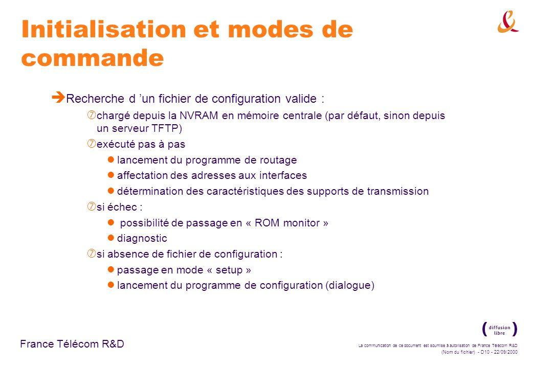 Initialisation et modes de commande