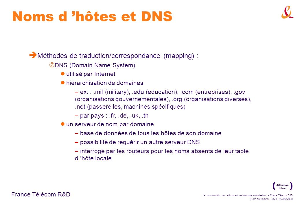 Noms d 'hôtes et DNS Méthodes de traduction/correspondance (mapping) :