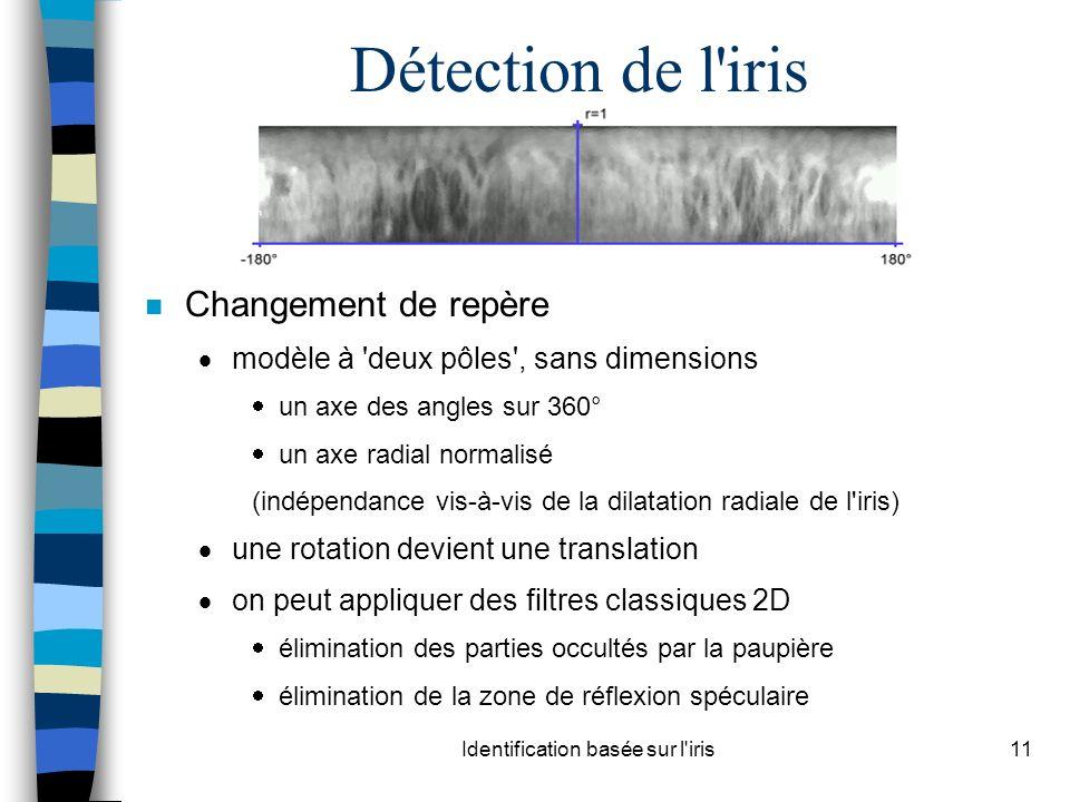 Identification basée sur l iris