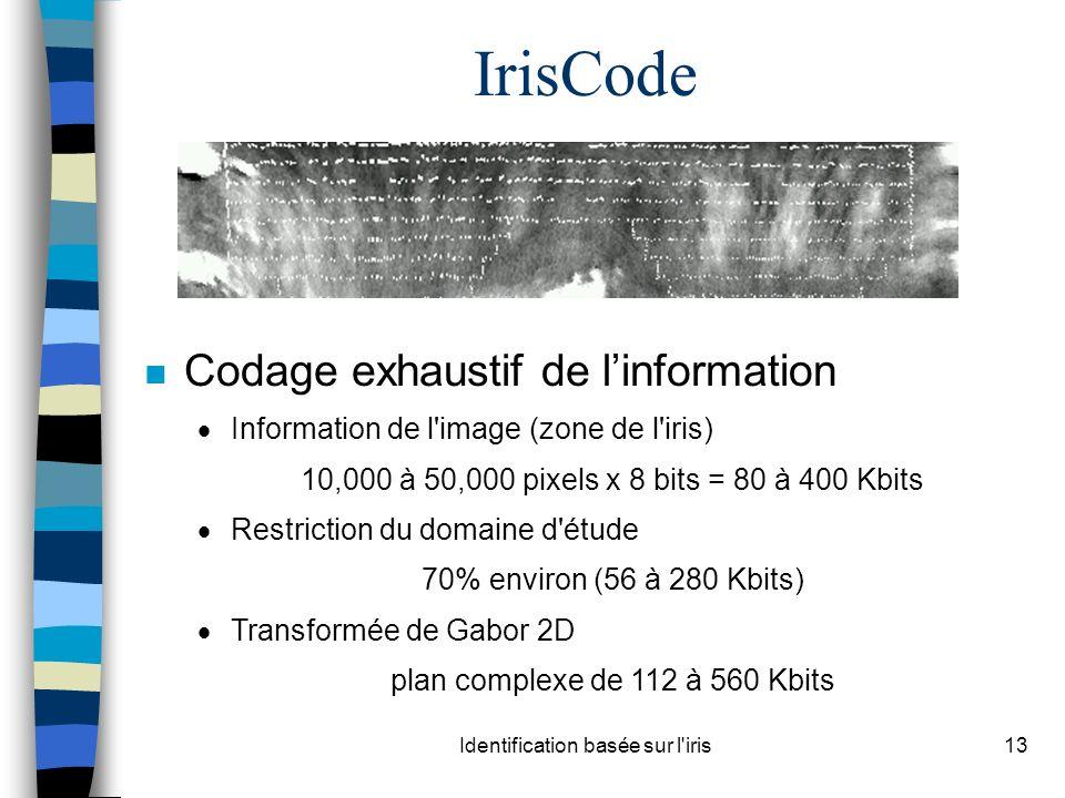 IrisCode Codage exhaustif de l'information