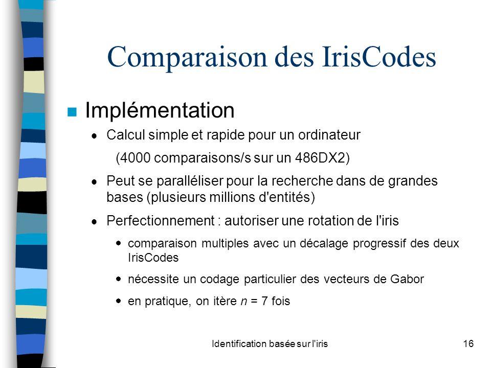 Comparaison des IrisCodes