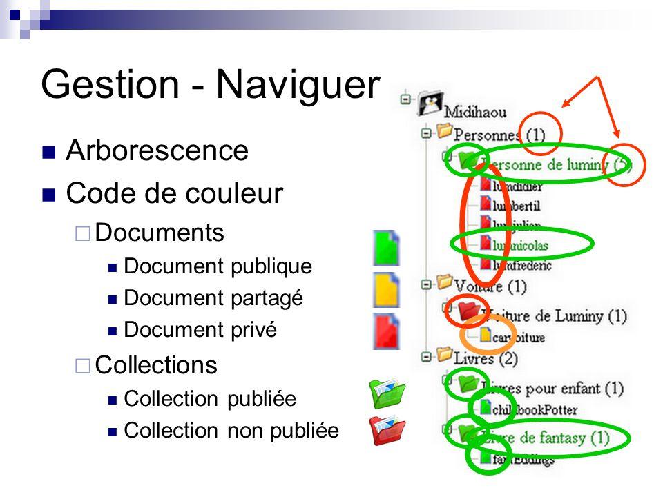 Gestion - Naviguer Arborescence Code de couleur Documents Collections