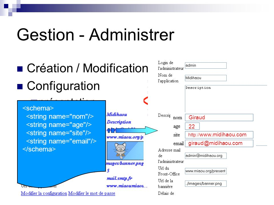 Gestion - Administrer Création / Modification / Suppression