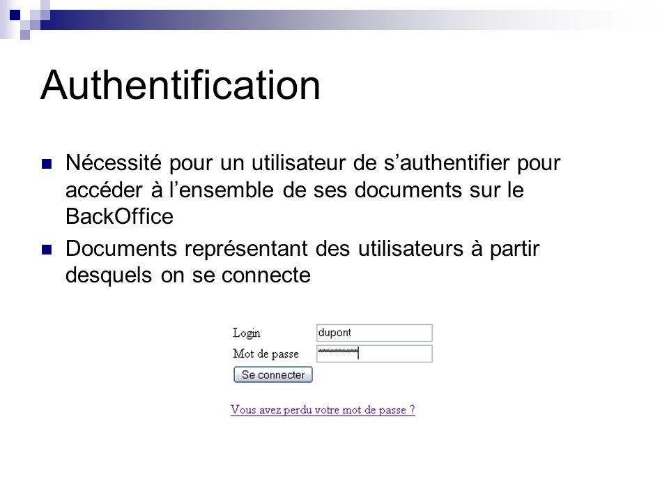 Authentification Nécessité pour un utilisateur de s'authentifier pour accéder à l'ensemble de ses documents sur le BackOffice.